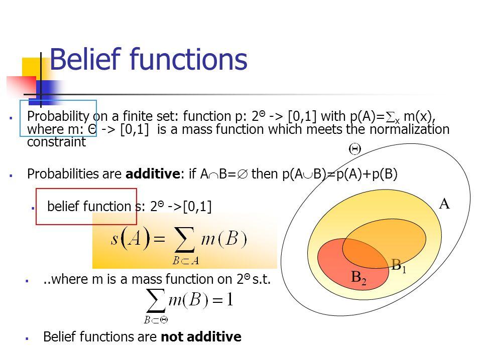 belief function s: 2Θ ->[0,1]